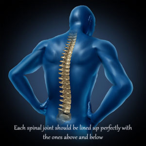 chiropractor serving margate, coral springs, and coconut creek florida